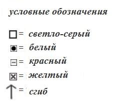 условные обозначения на схеме
